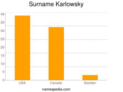 Surname Karlowsky