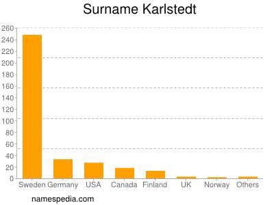 Surname Karlstedt