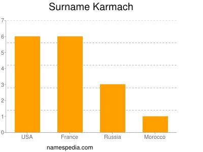 Surname Karmach
