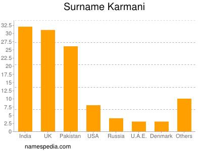 Surname Karmani
