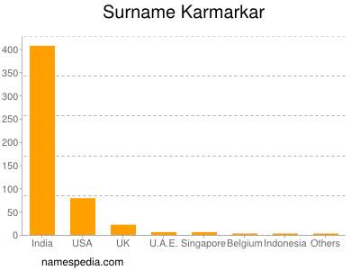 Surname Karmarkar