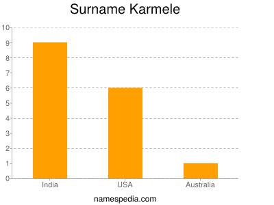 Surname Karmele
