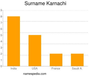 Surname Karnachi