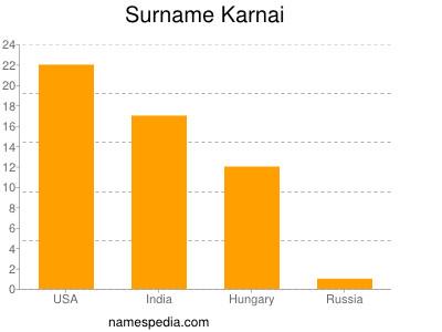 Surname Karnai