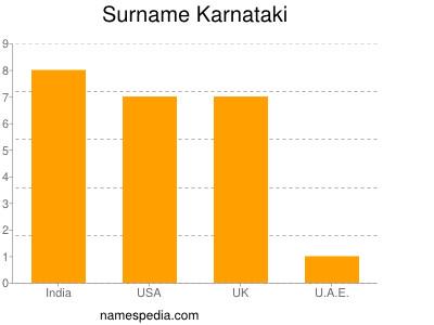 Surname Karnataki