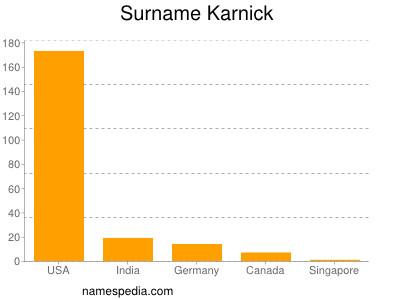 Surname Karnick