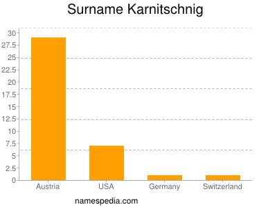 Surname Karnitschnig