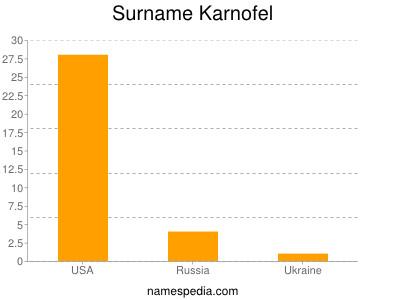 Surname Karnofel