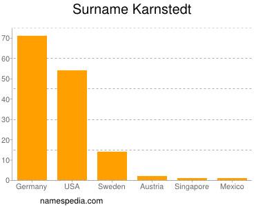 Surname Karnstedt