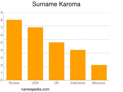 Surname Karoma