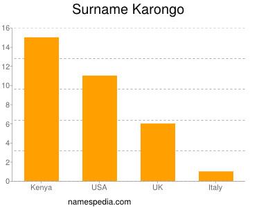 Surname Karongo