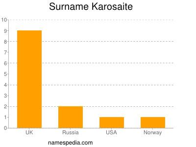 Surname Karosaite