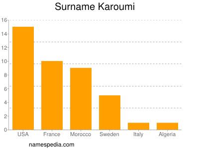 Surname Karoumi