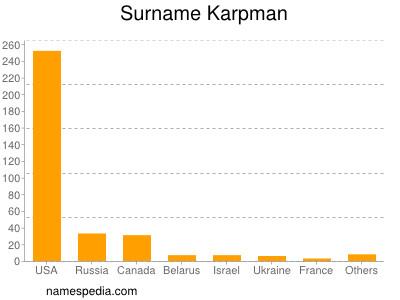 Surname Karpman