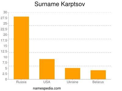 Surname Karptsov