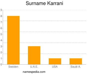Surname Karrani