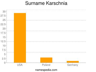 Surname Karschnia