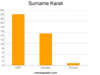 Surname Karsk