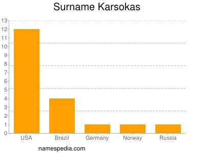 Surname Karsokas