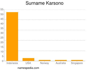 Surname Karsono