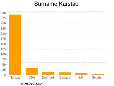 Surname Karstad
