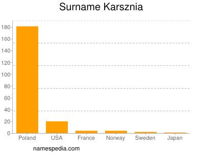 Surname Karsznia