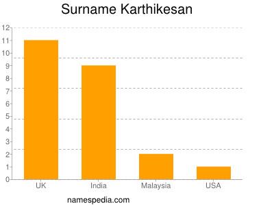 Surname Karthikesan