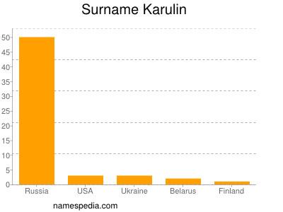 Surname Karulin