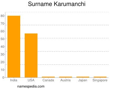 Surname Karumanchi