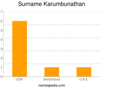 Surname Karumbunathan