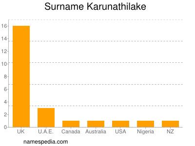 Surname Karunathilake