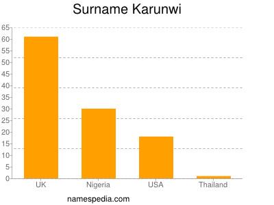 Surname Karunwi