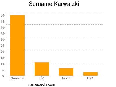 Surname Karwatzki