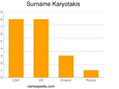 Surname Karyotakis