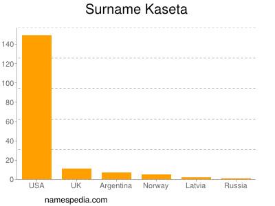 Surname Kaseta