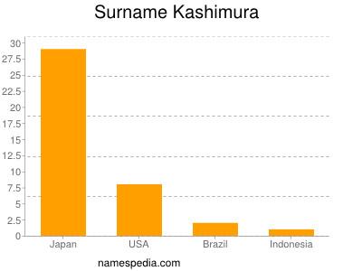 Surname Kashimura