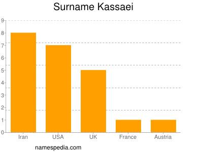 Surname Kassaei