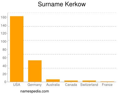 Surname Kerkow