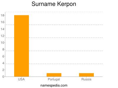 Surname Kerpon