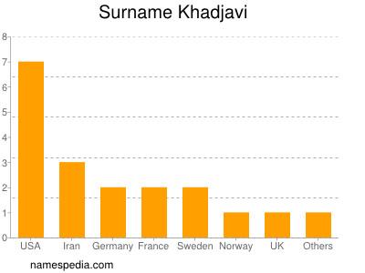 Surname Khadjavi