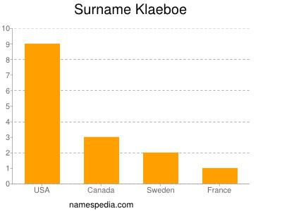 Surname Klaeboe