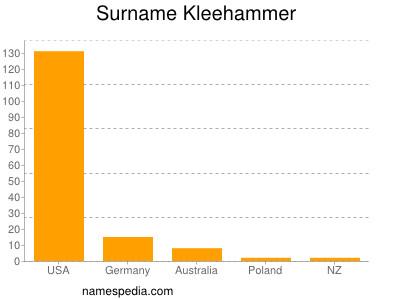 Surname Kleehammer