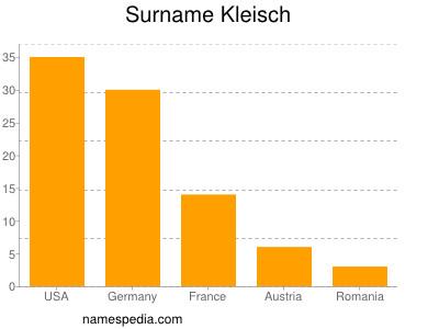 Surname Kleisch
