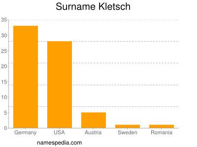 Surname Kletsch