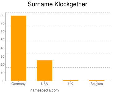 Surname Klockgether