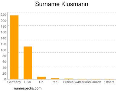 Surname Klusmann