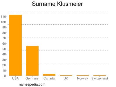 Surname Klusmeier