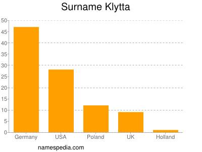 Surname Klytta