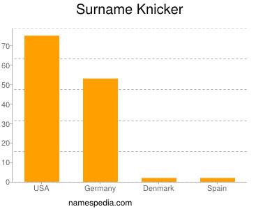 Surname Knicker