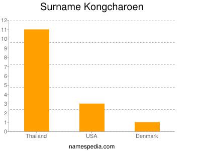 Surname Kongcharoen
